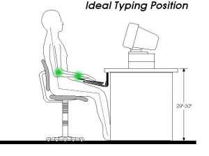 Ideal typing position